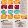 ABD en cifras: Hacia la transformación social